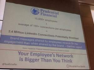employee social media sharing stats byNeal Schaffer