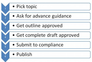 flow chart for editing by committee process